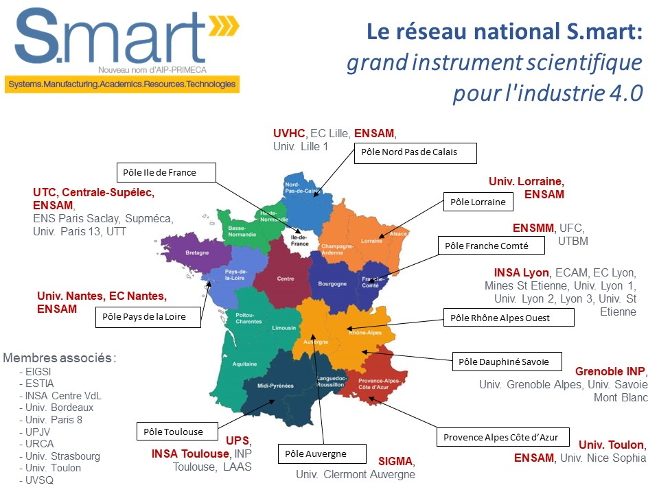 reseau national